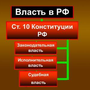 Органы власти Русского Камешкира
