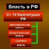 Органы власти в Русском Камешкире